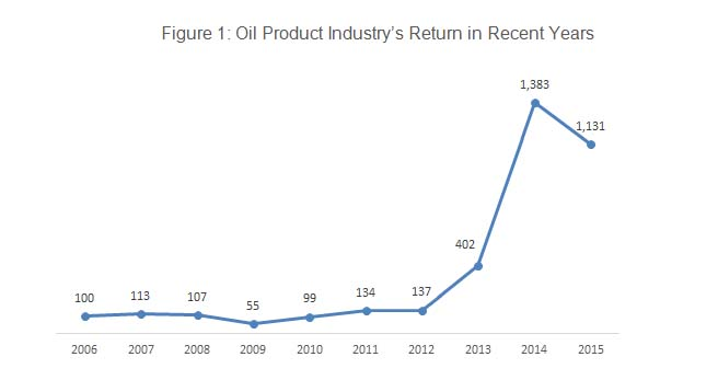 oil-product-industry2