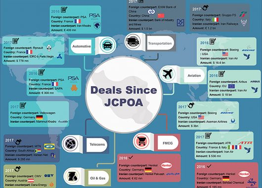 deals-revised-5